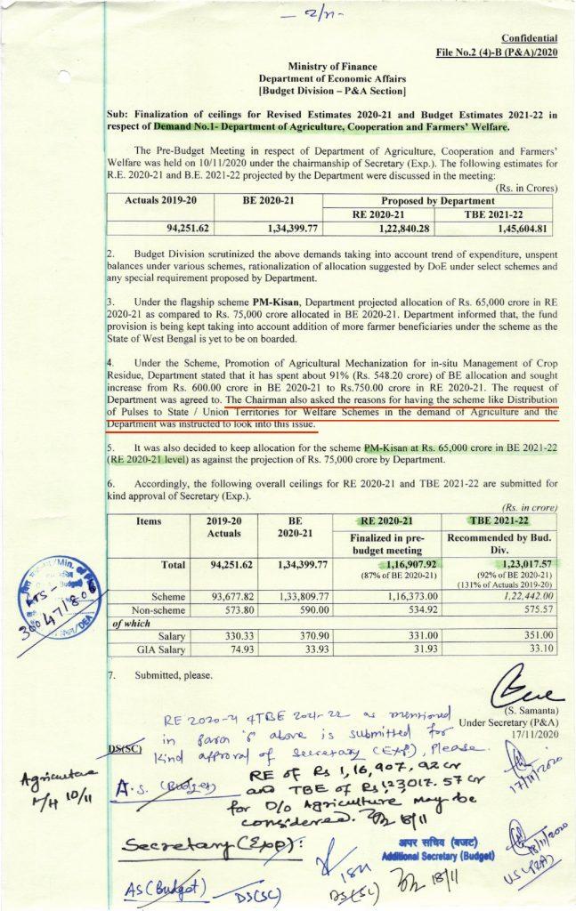 وزارت زراعت کا بجٹ طے کرنے سے متعلق دستاویز۔